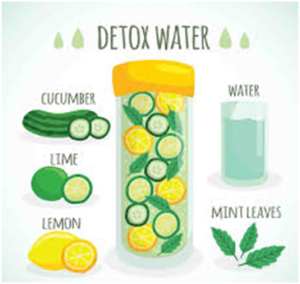Detox Weight Loss Drinks and Tea 5