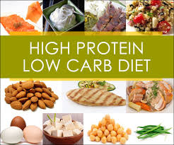 BEST WEIGHT-LOSS TIPS OF ALL TIME-increase your protein intake 1