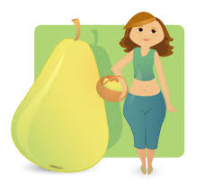 ESSENTIAL TIPS FOR BODY SHAPE - pear shape 2