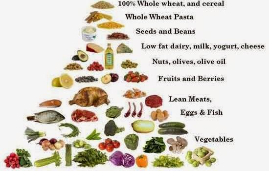 low carb diet plan menu