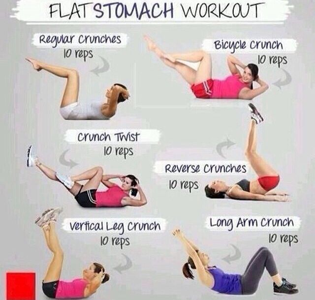 workout to weight loss